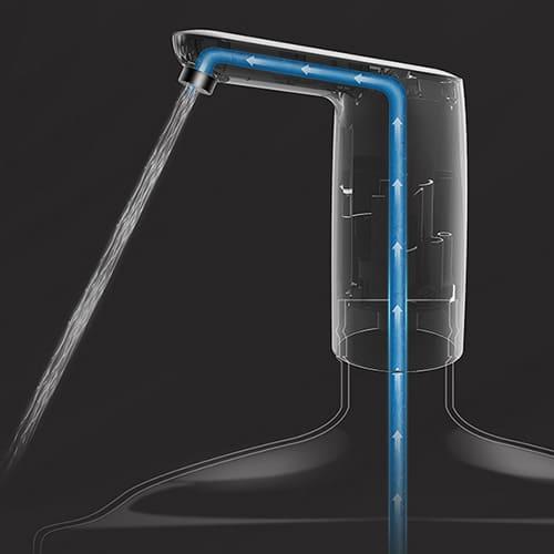 Автоматическая помпа для воды Xiaomi Philips AWP1720 (Белый)